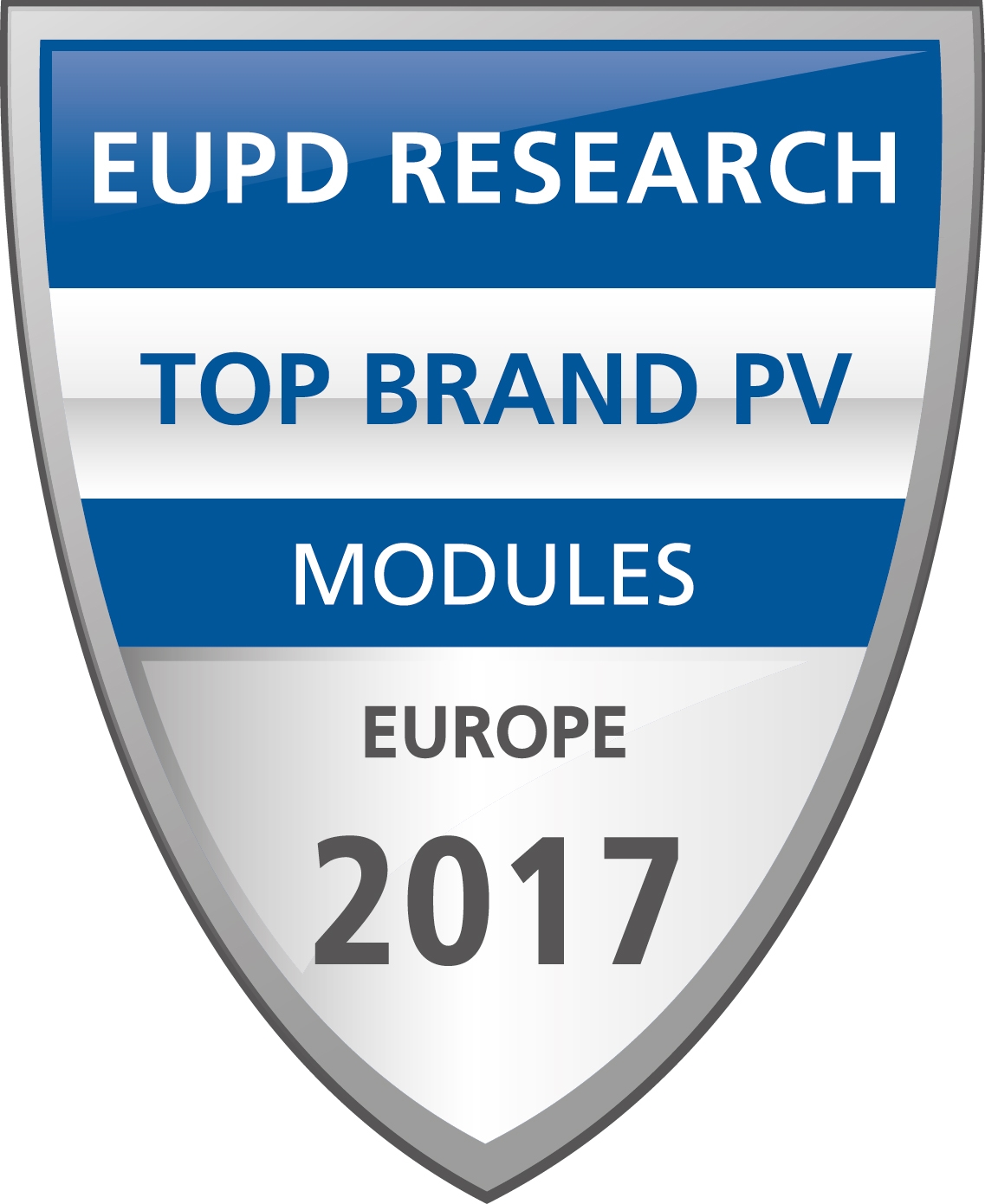 EUPD Research Siegel Modules